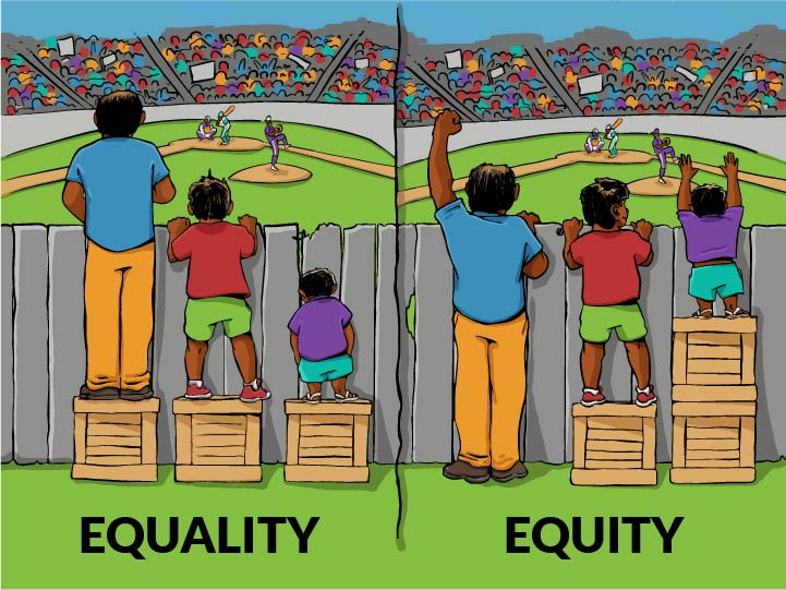Equity vs Equality illustration